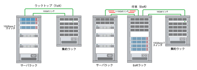 10gbase-t-スイッチ