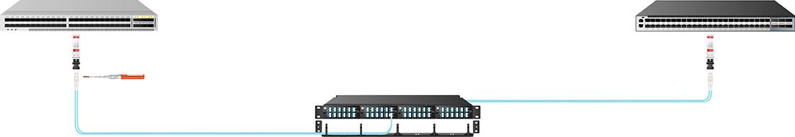 FS for Cisco Meraki MA-SFP-10GB-SR Compatible, 10GBASE-SR SFP+ 850nm 300m  DOM Transceiver Module (Standard)
