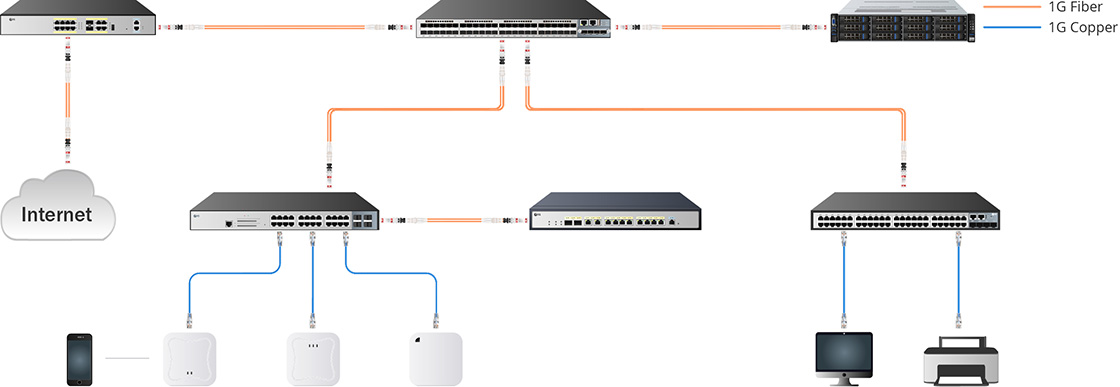 733Mbps 2x2 MIMO Dual-Band FAT/FIT Wireless Access Point