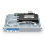Filtro rojo/azul DWDM de fibra única 1x2, M6200-RB
