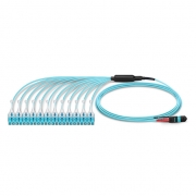Customized 20/24 Fibers MTP®-24 OM3 Multimode HD BIF Breakout Cable, Elite, LSZH Bunch