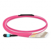 8-144 Fibers OM4 Multimode 12 Strands MPO Breakout Cable 3.0mm