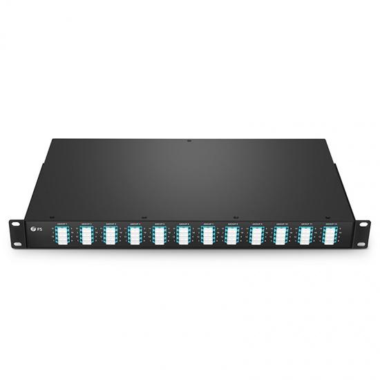 40G 1U 96芯MTP-LC OM4机架式超高密度适配器面板