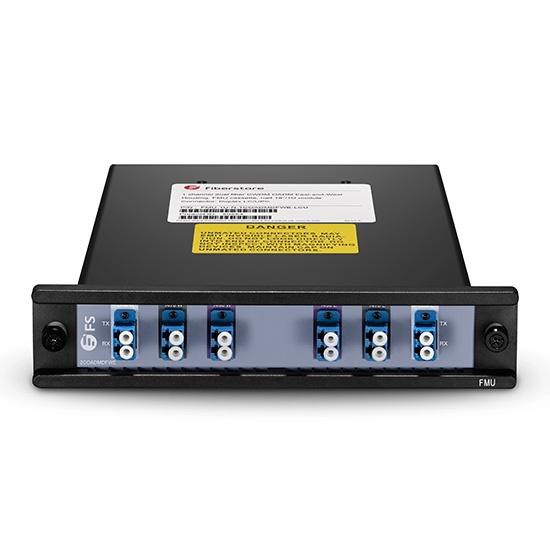 2通道 CWDM OADM 粗波光分插复用器, FMU 即插即用型机箱