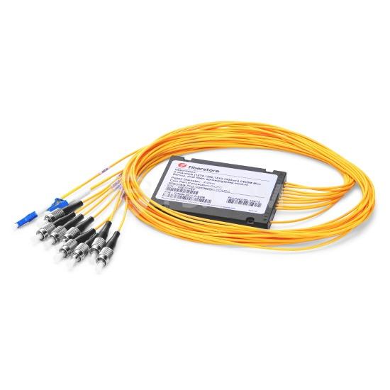 CWDM OADM fibra dual