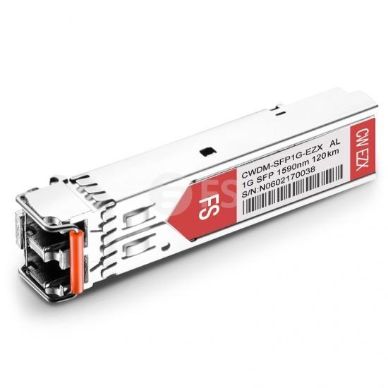 阿尔卡特朗讯(Alcatel-Lucent)兼容CWDM-SFP-1590-120 CWDM SFP千兆光模块 1590nm 120km