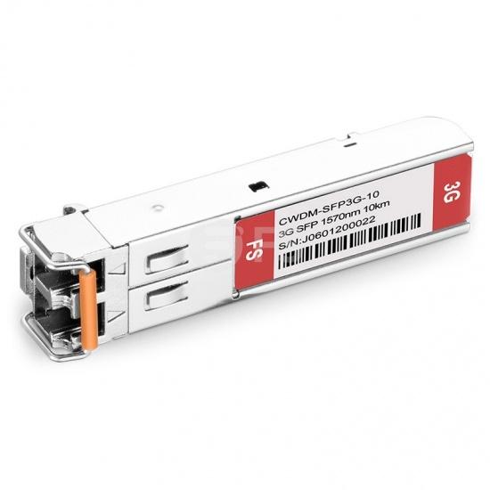 3G-SD/HD/3G-SDI MSA 数字视频 CWDM SFP光模块 1570nm 10km  收发一体 病理式