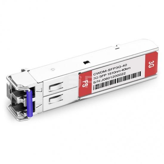 3G-SD/HD/3G-SDI MSA 数字视频 CWDM SFP光模块 1510nm 40km  收发一体 病理式
