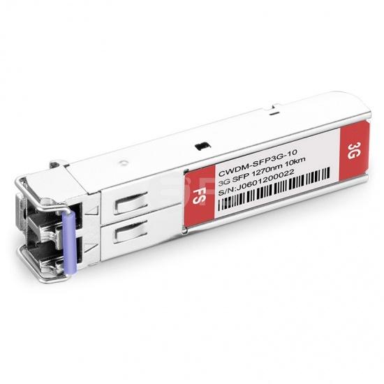3G-SD/HD/3G-SDI MSA 数字视频 CWDM SFP光模块 1270nm 10km  收发一体 病理式