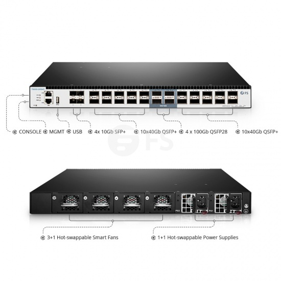 T8050-20Q4C 网络TAP分流器(20x40G QSFP+口+4x100G QSFP28口)