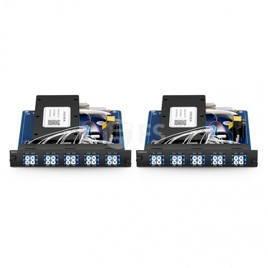 Multiplexor demultiplexor DWDM Mux Demux fibra dual, 16 canales C21-C36, con puerto de monitoreo y puerto de expansión, módulo enchufable para FMT 1600E, LC/UPC
