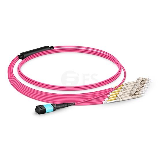 10m 12芯 MTP®(母)-6*LC/UPC  双工万兆多模OM4分支光纤跳线,极性B, 低插损,Plenum(OFNP阻燃)