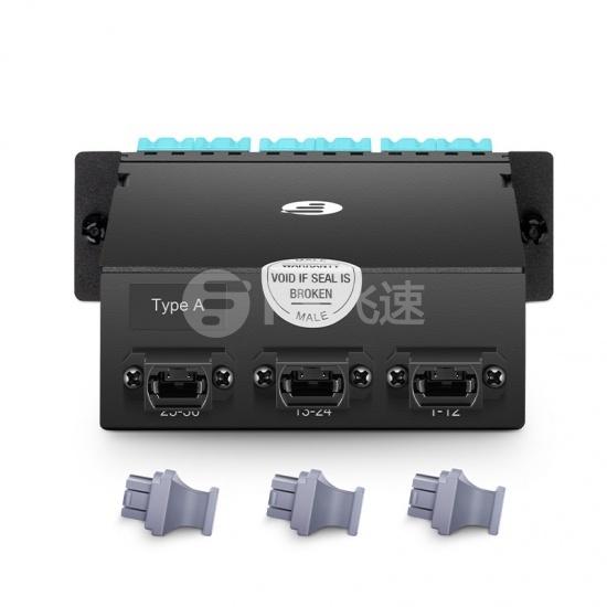 FHD 36芯 OM4 MTP®光纤配线盒,3xMTP®-12转18xLC双工,A极性,0.35dB插损