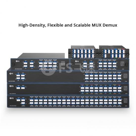 40通道 C21-C60 DWDM密集波分复用器&解复用器 1U机架式 低插损