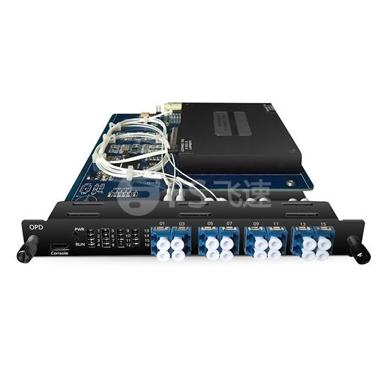 定制光功率采集仪OPD(AIU),用于FMT多业务系统