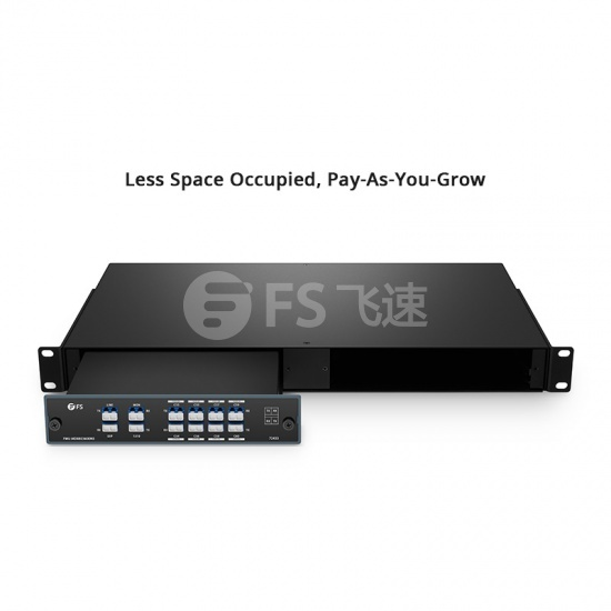 8 通道 C53-C60 DWDM密集波分复用器&解复用器  插入式