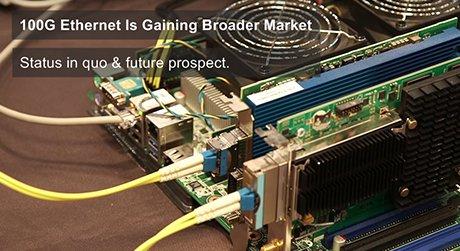 https://img-en.fs.com/images/solution/100g-ethernet-is-gaining-broader-market.jpg