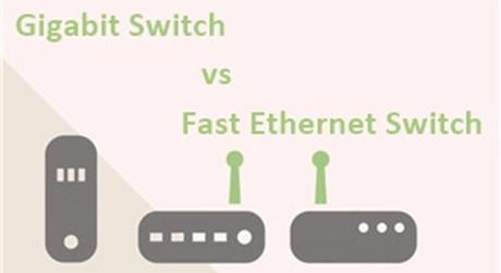 https://img-en.fs.com/images/solution/gigabit-ethernet-switch-vs-fast-ethernet-switch.jpg