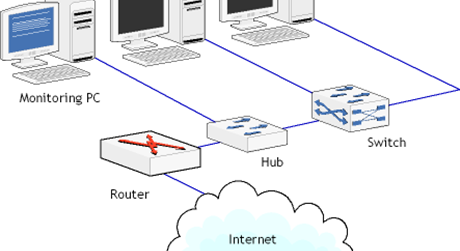 https://img-en.fs.com/images/solution/hubs-switches-routers.png