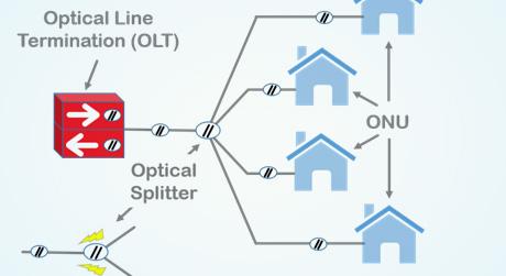 https://img-en.fs.com/images/solution/pon-network.jpg