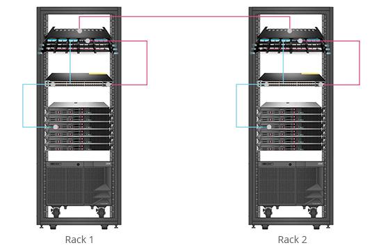 数据中心之FHX超高密度升级解决方案