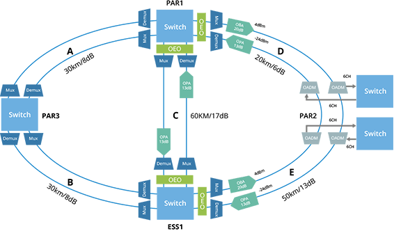 Fs Optic_OEM_Solution_05.png