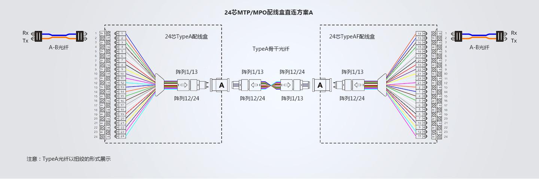 Fs handle_issues_concerning_polarity_27.jpg